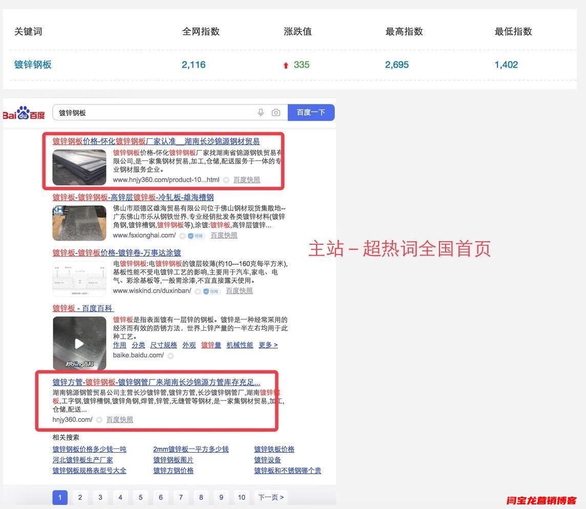 镀锌钢板seo优化主站超热词全国排名首页