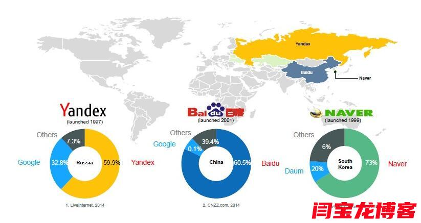 出口型企业企业yandex推广哪个公司最好?