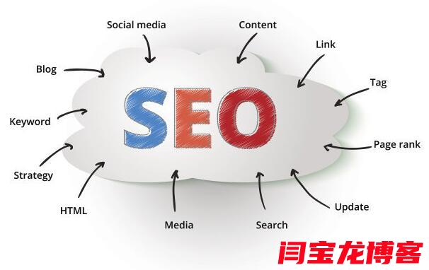 投光灯行业seo网络排名优化公司排名?投光灯行业seo网络排名优化主要都做哪些工作?