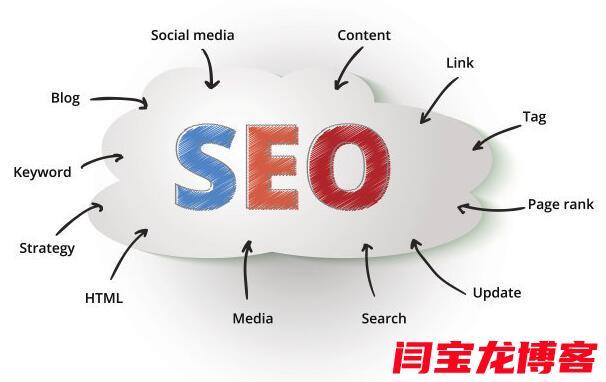 如何选网站seo推广优化?网站seo推广优化需要了解的知识??